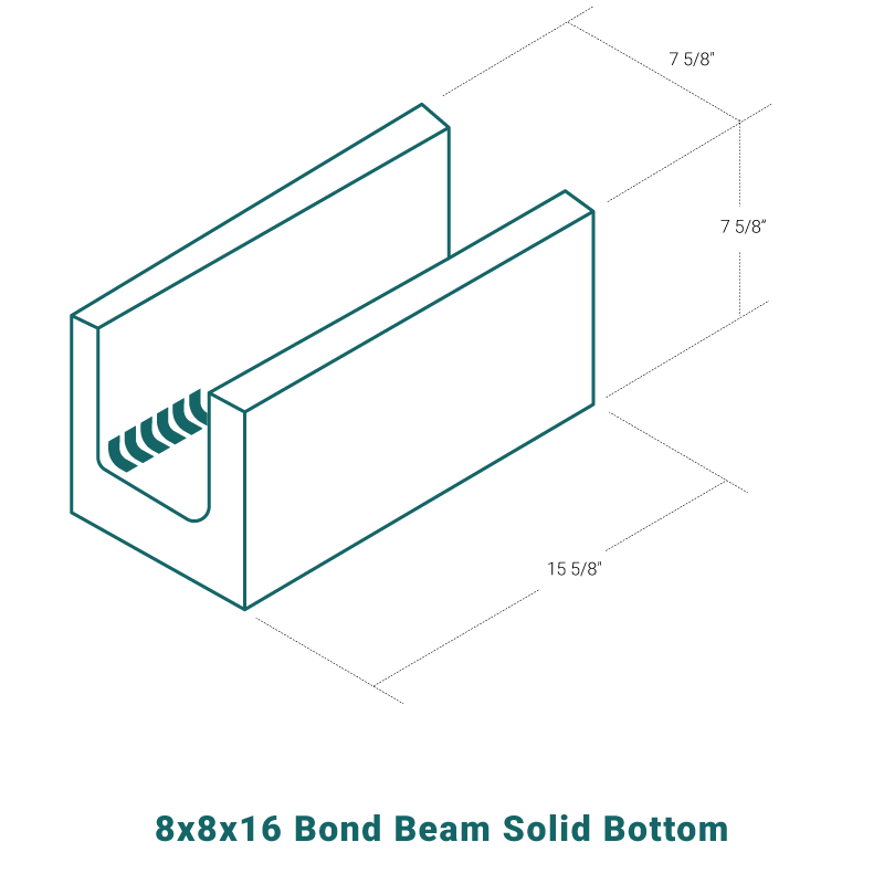 8 x 8 x 16 Bond Beam Solid Bottom