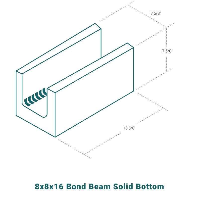 8 x 8 x 16 Bond Beam Solid Bottom
